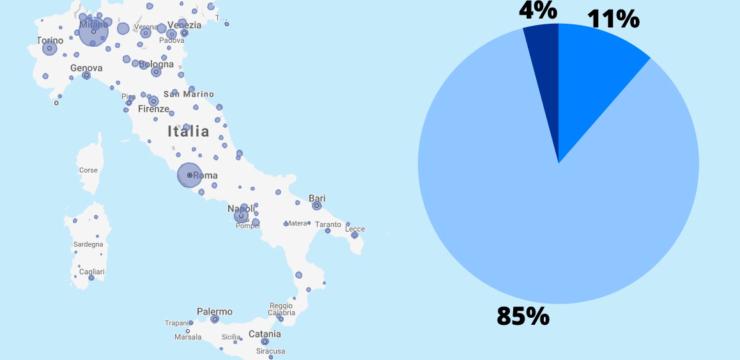 I numeri delle agenzie di comunicazione in Italia